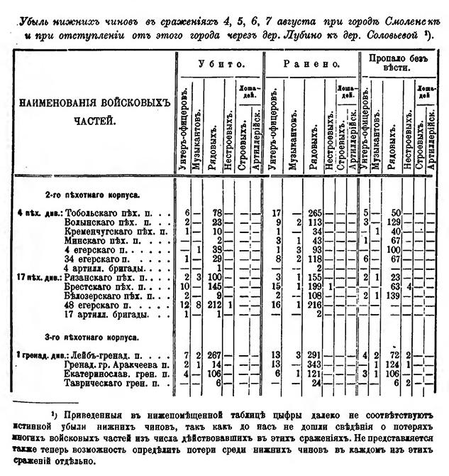 polikarpov365